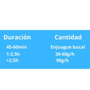 Cantidad de carbohidratos segun duración